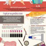 ¿Maquillaje en el embarazo? Los 8 cosméticos prohibidos para las madres - Infografía